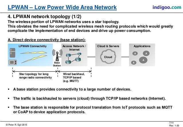 wireless wide area network+ pdf free