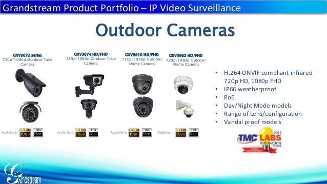 PoE Camera H264/ONVIF - HomeSeer Message Board