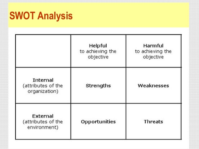 internal and external environment analysis for imax Swot analysis swot is an acronym used to describe the particular strengths, weaknesses, opportunities, and threats that are strategic factors for a specific company a swot should represent an organization's core competencies while also identifying opportunities it cannot currently use to its advantage due to a gap in.