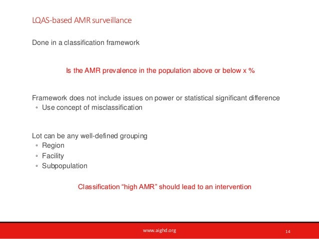www.aighd.org LQAS-based AMR surveillance Done in a classification framework Is the AMR prevalence in the population above...