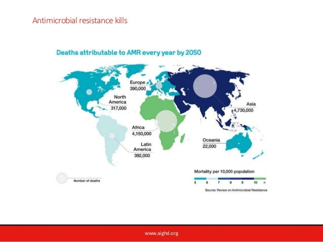 www.aighd.org Antimicrobial resistance kills