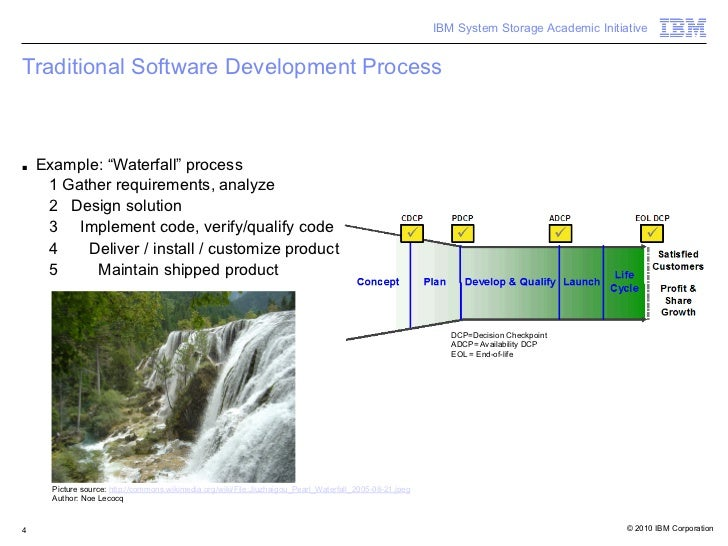 waterfall model example 2010