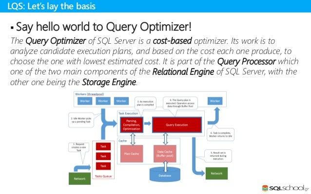 SQL SERVER QUERY OPTIMIZATION EBOOK DOWNLOAD
