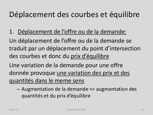 Déplacement des courbes et équilibre 1. Déplacement de l'offre ou de la demande: Un déplacement de l'offre ou de la demand...