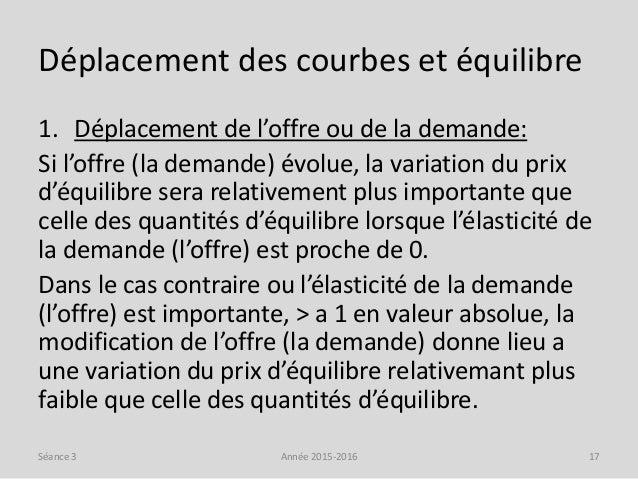 Déplacement des courbes et équilibre 1. Déplacement de l'offre ou de la demande: Si l'offre (la demande) évolue, la variat...