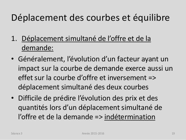 Déplacement des courbes et équilibre 1. Déplacement simultané de l'offre et de la demande: • Généralement, l'évolution d'u...