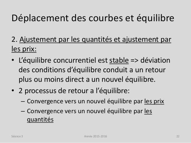 Déplacement des courbes et équilibre 2. Ajustement par les quantités et ajustement par les prix: • L'équilibre concurrenti...