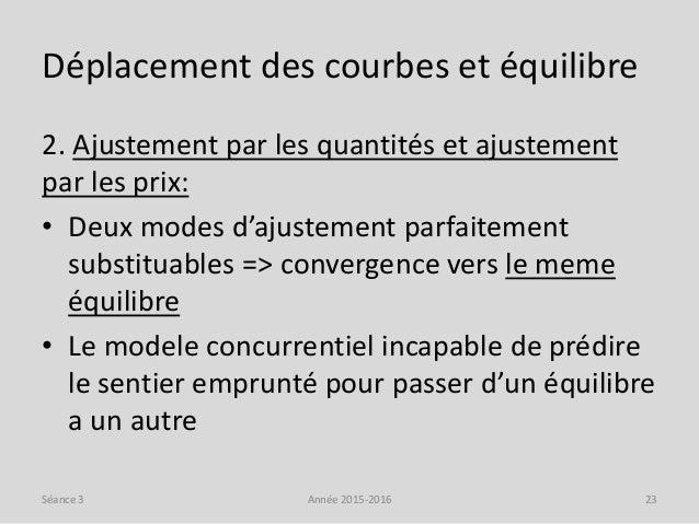 Déplacement des courbes et équilibre 2. Ajustement par les quantités et ajustement par les prix: • Deux modes d'ajustement...