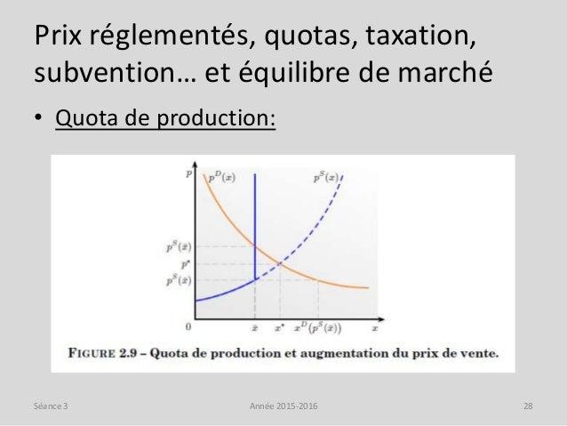 Prix réglementés, quotas, taxation, subvention… et équilibre de marché • Quota de production: Année 2015-2016 28Séance 3