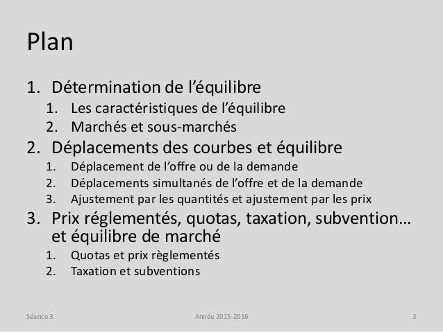 Plan 1. Détermination de l'équilibre 1. Les caractéristiques de l'équilibre 2. Marchés et sous-marchés 2. Déplacements des...