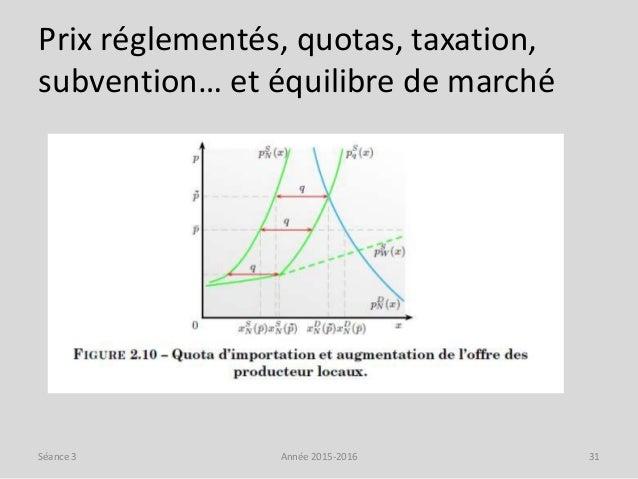 Prix réglementés, quotas, taxation, subvention… et équilibre de marché Année 2015-2016 31Séance 3