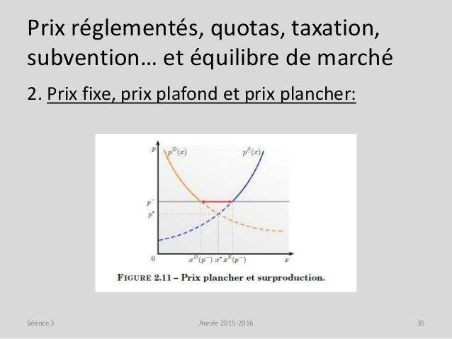 Prix réglementés, quotas, taxation, subvention… et équilibre de marché 2. Prix fixe, prix plafond et prix plancher: Année ...