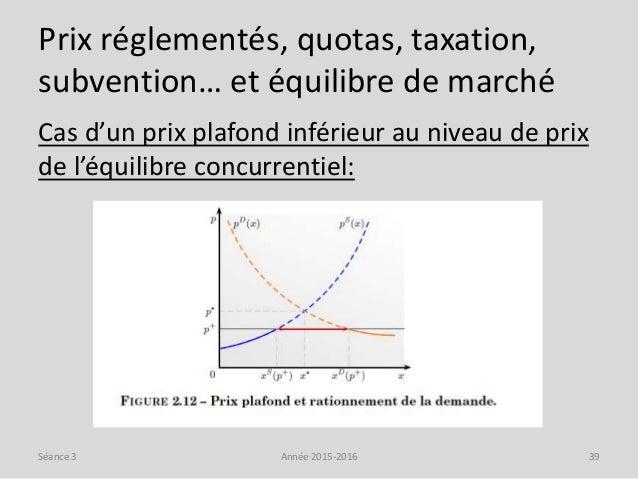 Prix réglementés, quotas, taxation, subvention… et équilibre de marché Cas d'un prix plafond inférieur au niveau de prix d...
