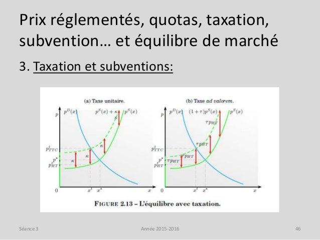 Prix réglementés, quotas, taxation, subvention… et équilibre de marché 3. Taxation et subventions: Année 2015-2016 46Séanc...