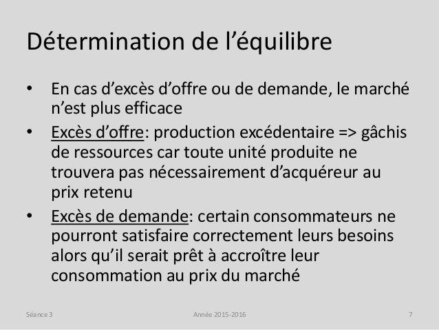 Détermination de l'équilibre • En cas d'excès d'offre ou de demande, le marché n'est plus efficace • Excès d'offre: produc...