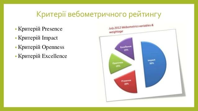 Критерії вебометричного рейтингу • Критерій Presence • Критерій Impact • Критерій Openness • Критерій Excellence