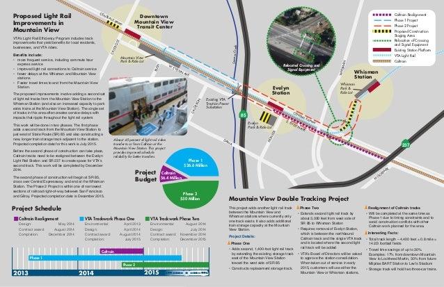 VTA Light Rail Efficiency Project Mountain View Newsletter Spring 2014. 85  W. EVELYN AVE CENTRAL EXPWY CALDERON StevensCreek PIONEER M O O RPARK BUSH  ...
