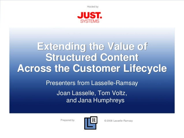 Prepared by © 2008 Lasselle-Ramsay Hosted by Extending the Value of Structured Content Across the Customer Lifecycle Prese...
