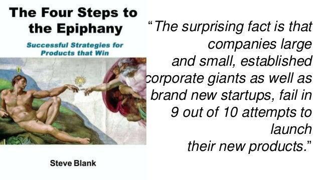 Startup Ideas and Validation Slide 104