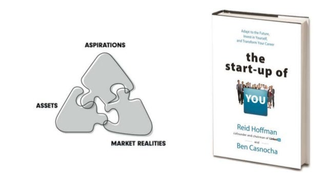 Startup Ideas and Validation Slide 143
