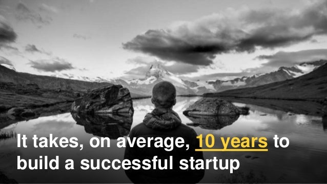 Startup Ideas and Validation Slide 145
