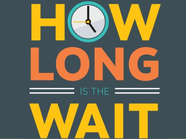 How Long Is The Wait Survey Infographic