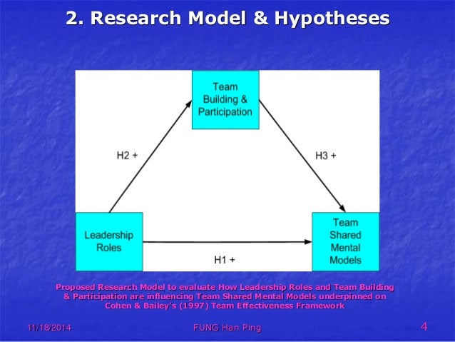 an analysis of the influence of a role model The impact of electronic word-of-mouth communication: a literature analysis and integrative model.