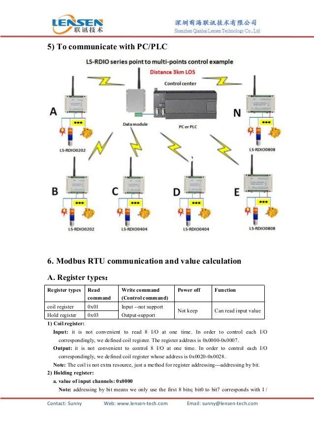 lsrdio0202 wireless io module 2di 2do wireless onoff control 8 638?cb\=1464664326 wiring diagram of control valve to rtu i o module,diagram \u2022 highcare
