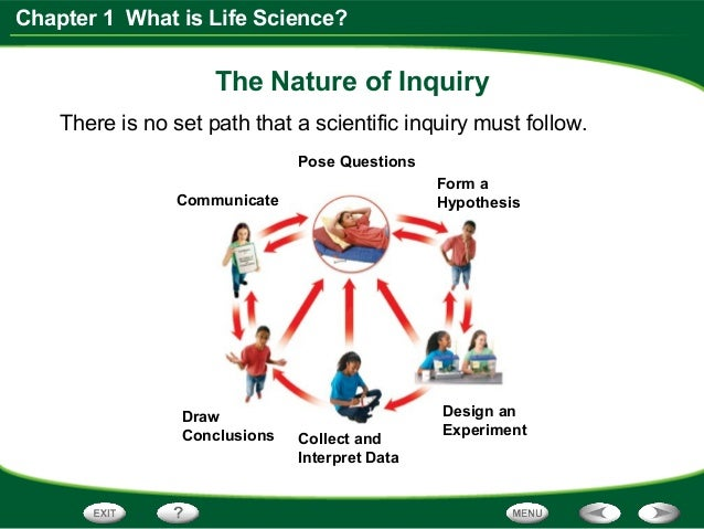 Life Science Chapter 1, Section 3 Scientific Inquiry