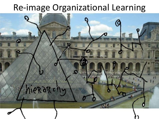 Re-image Organizational Learning