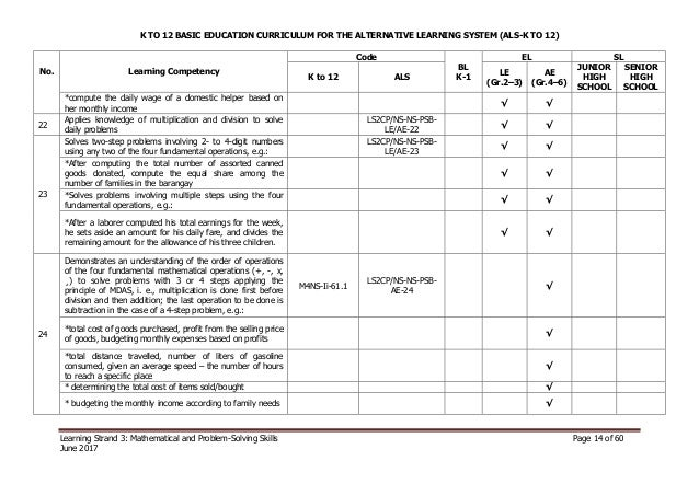 Curriculum Guide on ALS K12 LS 3 (Mathematical and Problem