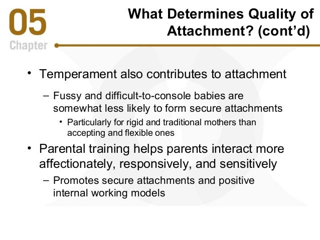 what determines parenting quality responsiveness Building a secure attachment bond depends on the quality of the nonverbal   fact: on the contrary, the more responsive you are to an infant's needs, the less.