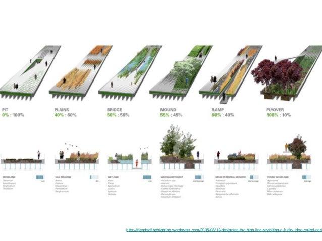 Interactive landscape visualization using natural for Interactive landscape design