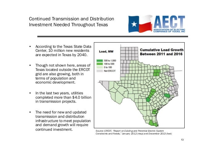 The Texas Electric Industry: A History of Innovation