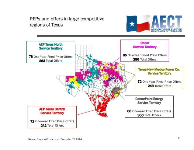 The Texas Electric Industry A History Of Innovation