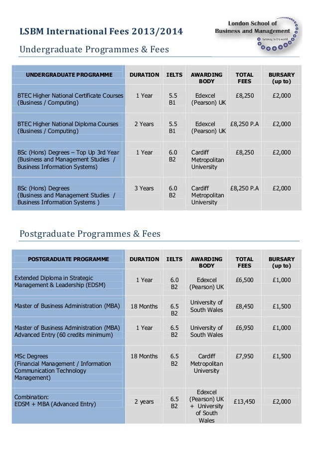 London School Of Business And Management Lsbm Fees 2013 2014
