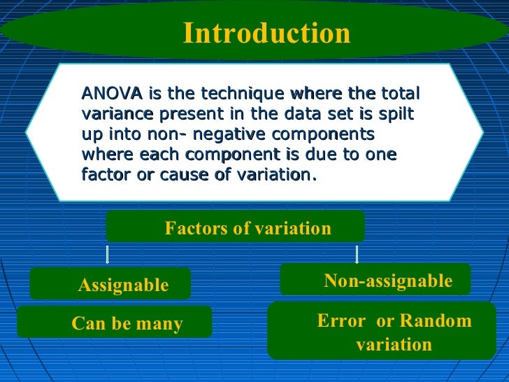15 anova 114 f-tests in one-way anova learning objective to understand how to use an f-test to judge whether several population means are all equal in chapter 9 two-sample problems we saw how to compare two population means μ 1 and μ 2 in this section we will learn to compare three or more population means at the same time, which is often.