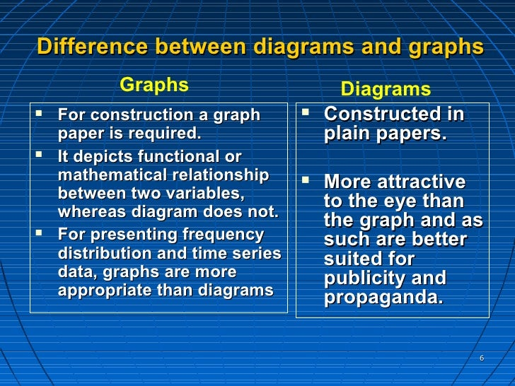Understanding data through presentation difference between diagrams ccuart Images
