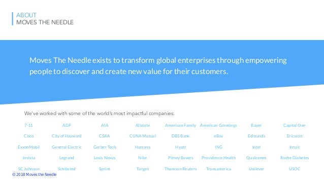 ABOUT MOVES THE NEEDLE We've worked with some of the world's most impactful companies: Moves The Needle exists to transfor...