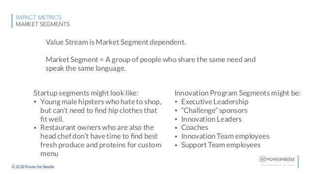 © Moves the Needle All rights reserved IMPACT METRICS MARKET SEGMENTS Value Stream is Market Segment dependent. Market Seg...