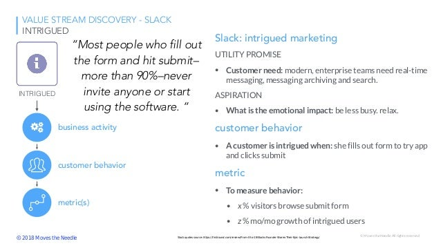 © Moves the Needle All rights reserved VALUE STREAM DISCOVERY - SLACK INTRIGUED Slack: intrigued marketing UTILITY PROMISE...