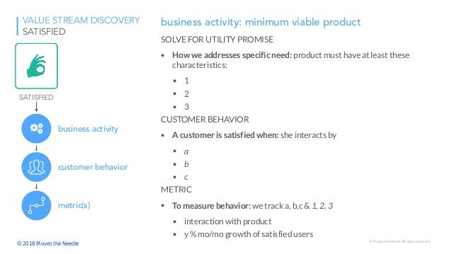 © Moves the Needle All rights reserved VALUE STREAM DISCOVERY SATISFIED business activity: minimum viable product SOLVE FO...