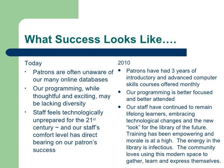 What Success Looks Like…. <ul><li>Today </li></ul><ul><li>Patrons are often unaware of our many online databases </li></ul...
