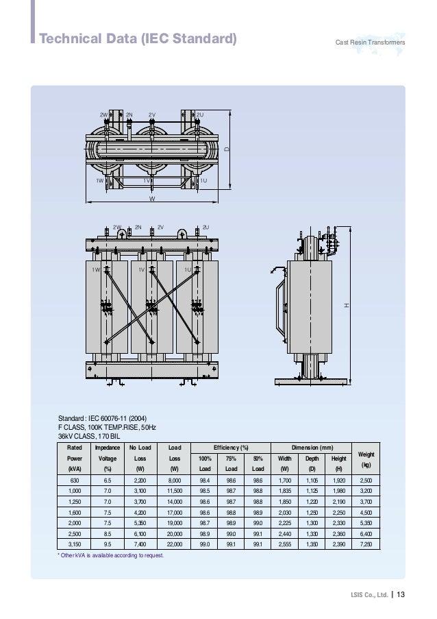 LS Cast Resin Transformer Catalogue