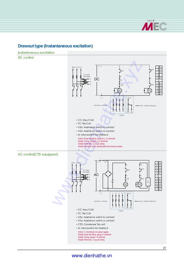 Ls Catalog Thiet Bi Dien Vcs Ls Medium Voltage