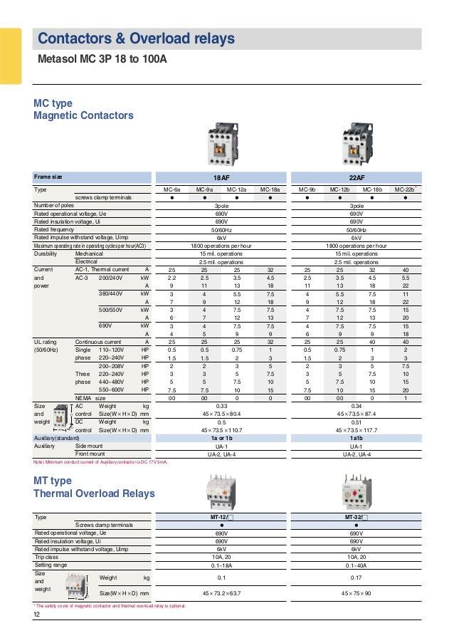 ls circuit breaker catalogue 12 638?cb=1428579827 ls circuit breaker catalogue  at fashall.co