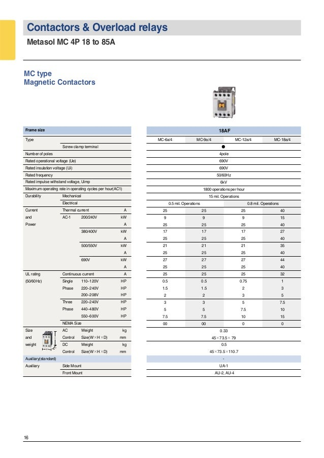 Ls circuit breaker catalogue 16 16 contactors asfbconference2016 Choice Image