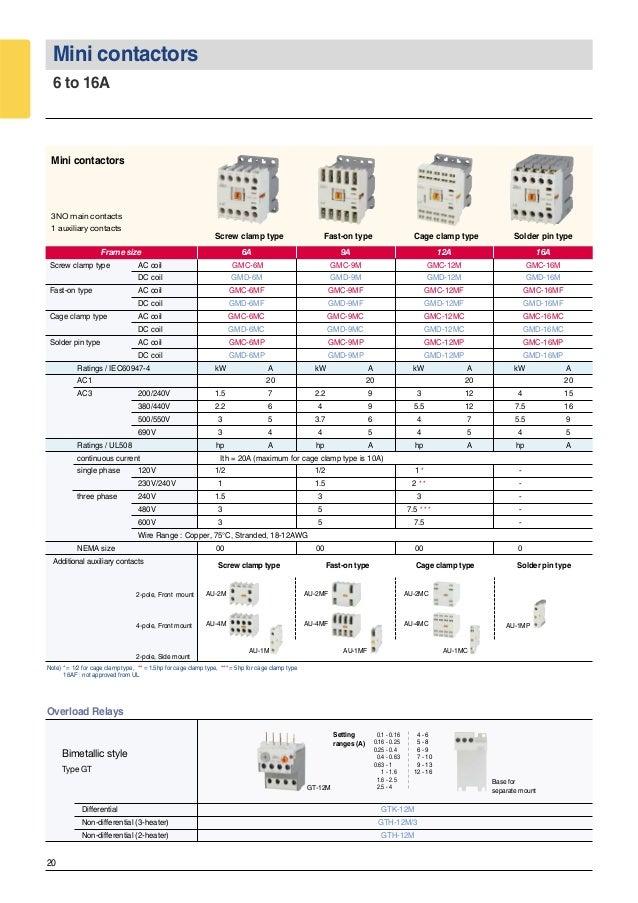Ls circuit breaker catalogue 20 20 mini contactors asfbconference2016 Choice Image