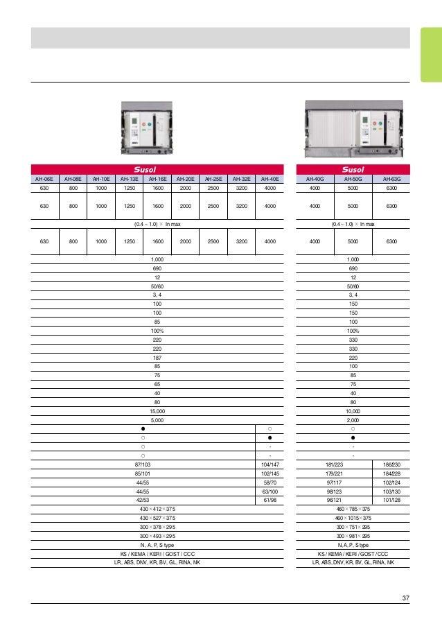 abb circuit breakers catalogue pdf