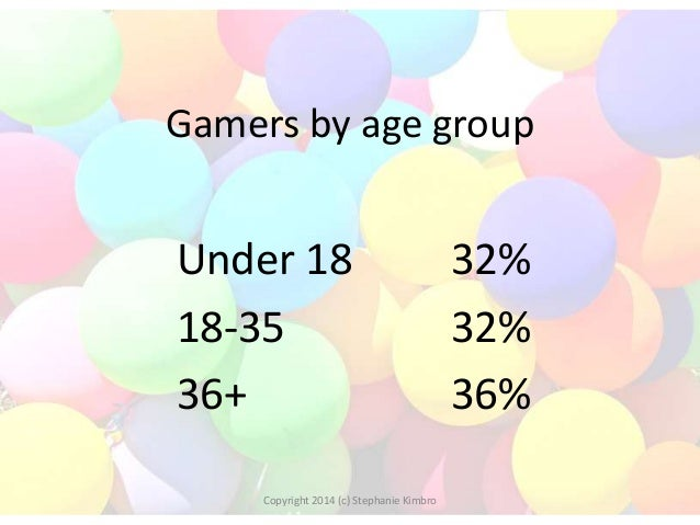 Gamers by age group  Under 18 18-35 36+ Copyright 2014 (c) Stephanie Kimbro  32% 32% 36%